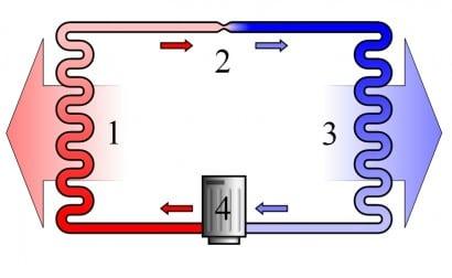 Heat pump flow